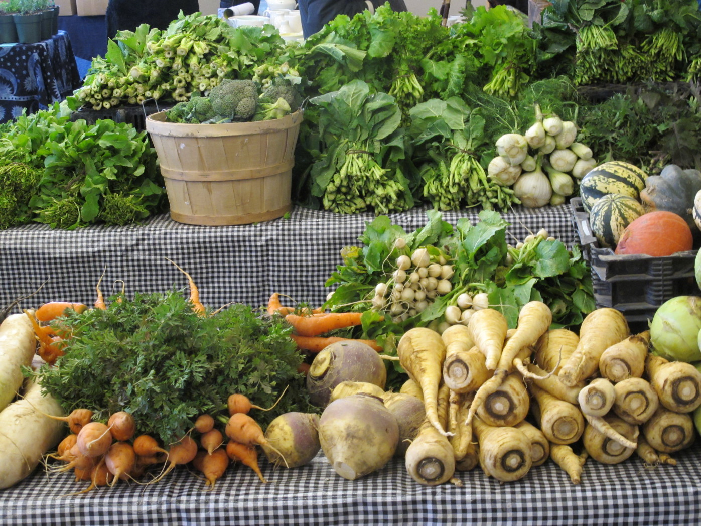 Best Places to Buy Produce in the Hudson Valley